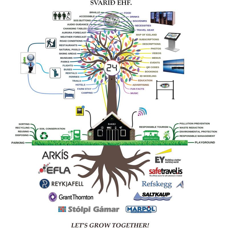 Mind-map-tree-(web)